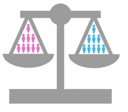 Presupuestos con perspectiva de género